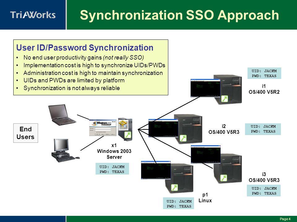 Synchronization SSO Approach
