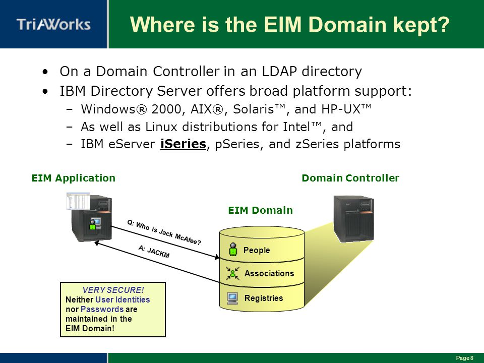 Where is the EIM Domain kept