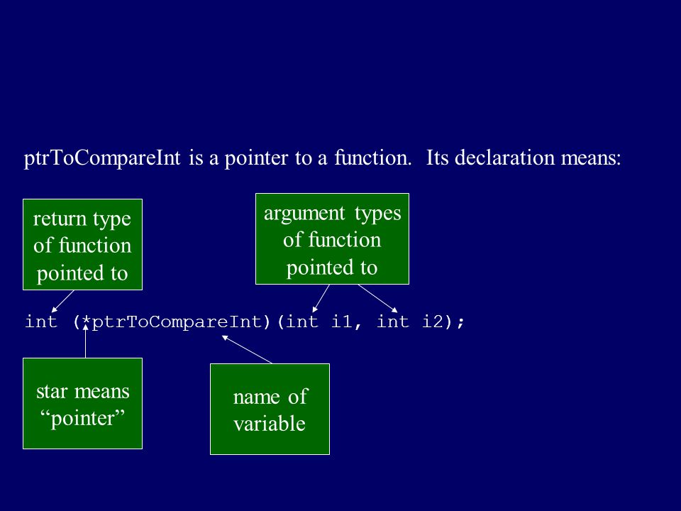 ptrToCompareInt is a pointer to a function. Its declaration means: