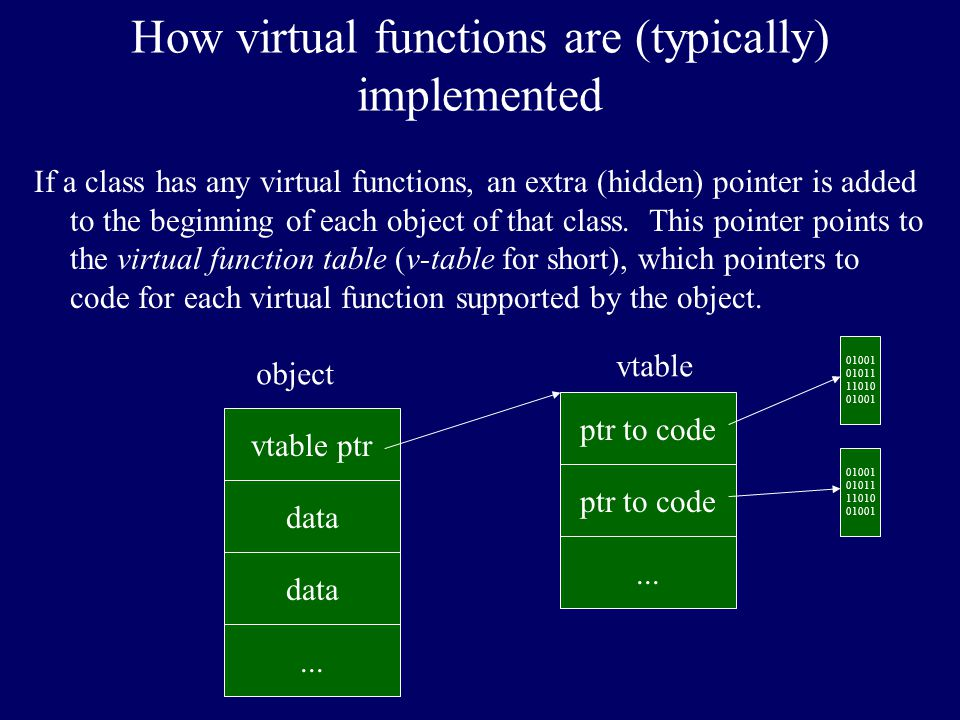 How virtual functions are (typically) implemented