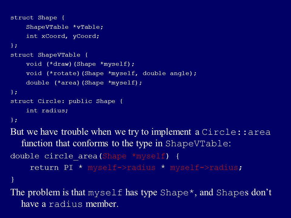struct Shape { ShapeVTable *vTable; int xCoord, yCoord; }; struct ShapeVTable { void (*draw)(Shape *myself);