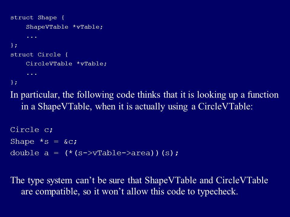 struct Shape { ShapeVTable *vTable; ... }; struct Circle { CircleVTable *vTable;