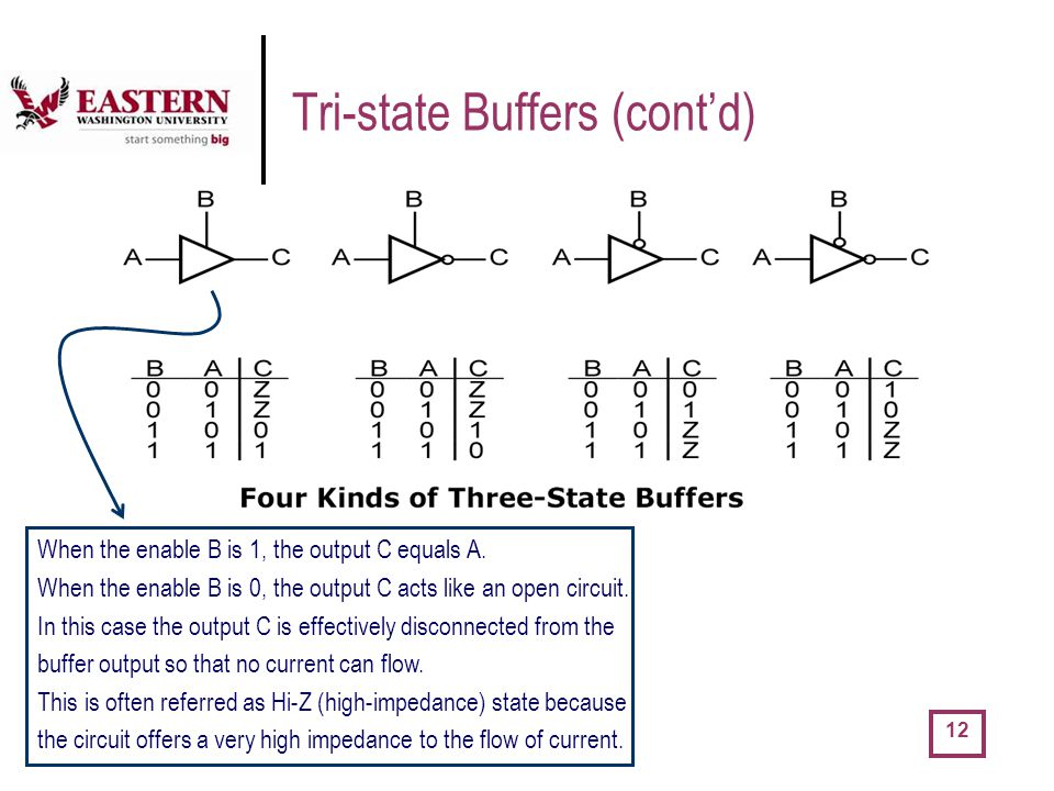 Tri-state Buffers (cont'd)