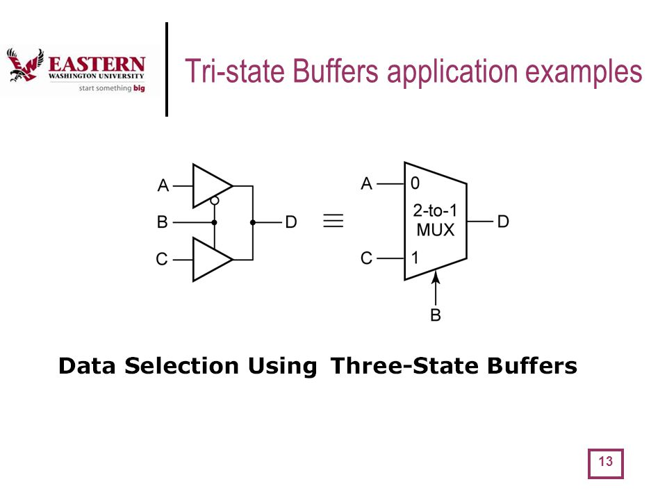 Tri-state Buffers application examples