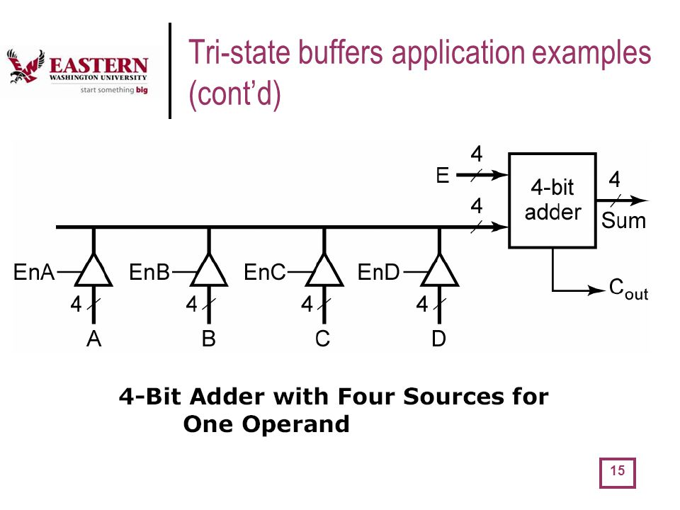Tri-state buffers application examples (cont'd)