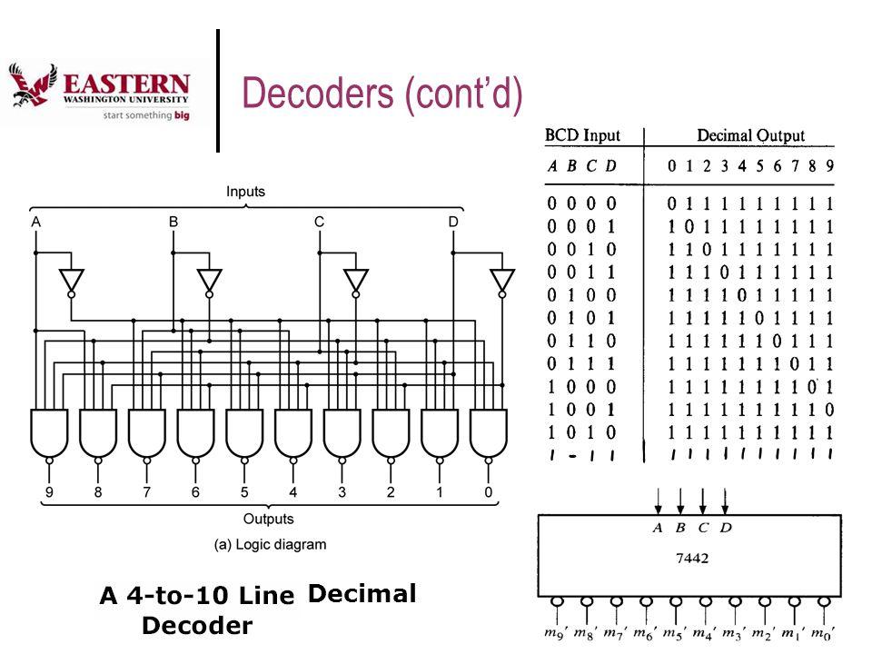 Decoders (cont'd) Decimal