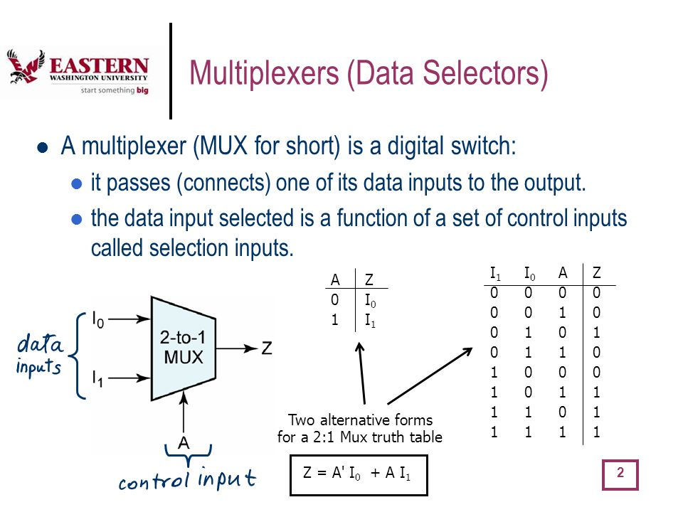 Multiplexers (Data Selectors)
