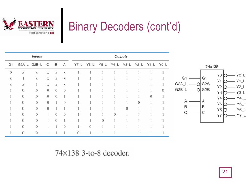 Binary Decoders (cont'd)