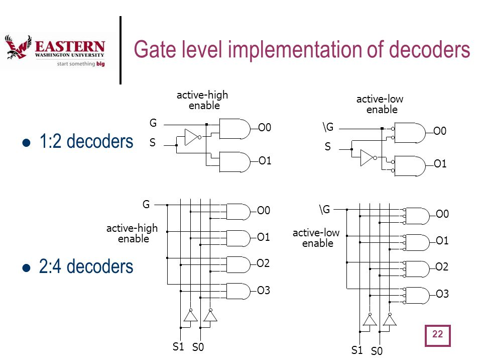 Gate level implementation of decoders