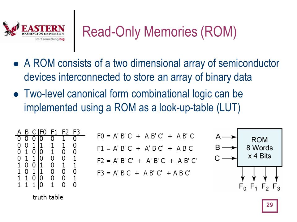 Read-Only Memories (ROM)