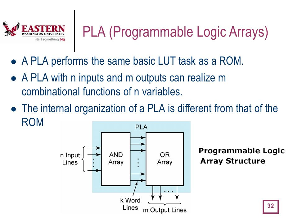 PLA (Programmable Logic Arrays)