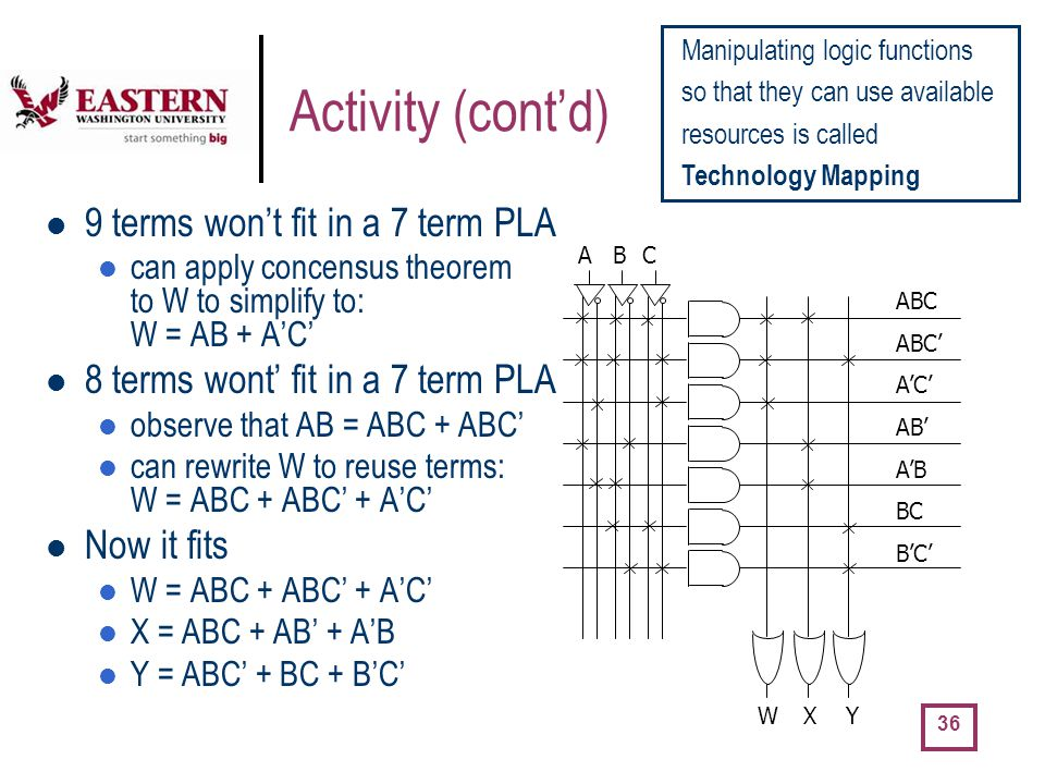 Activity (cont'd) 9 terms won't fit in a 7 term PLA