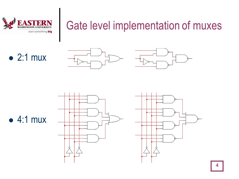 Gate level implementation of muxes
