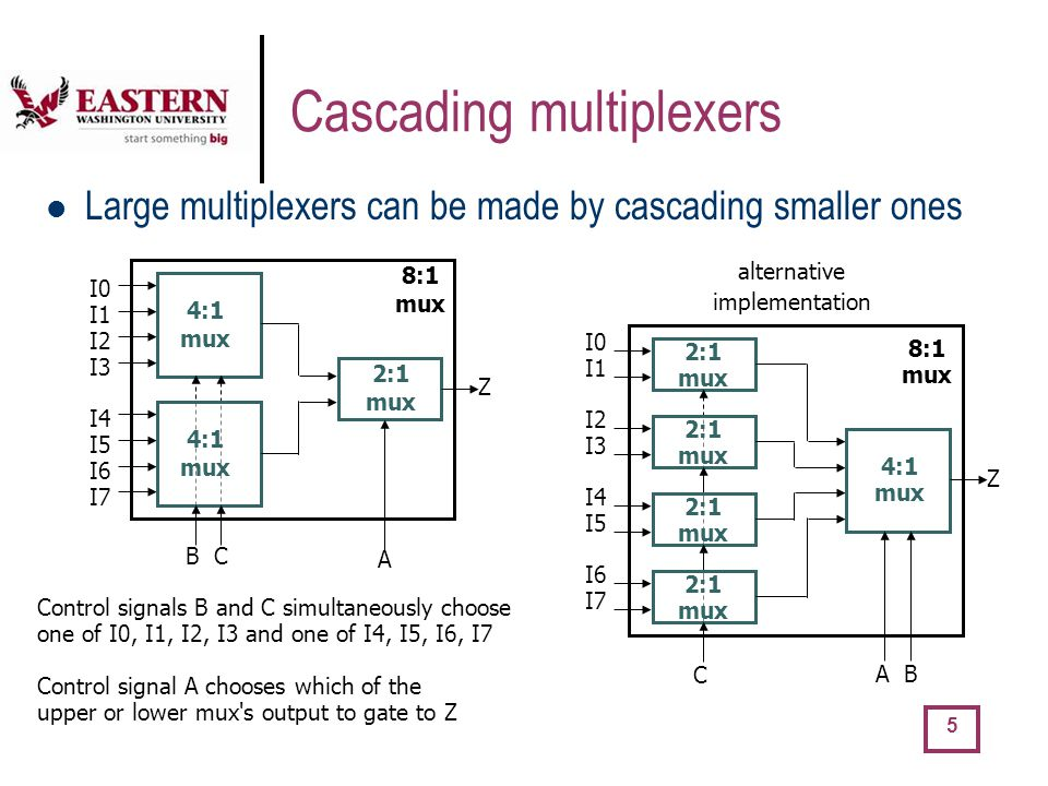 Cascading multiplexers