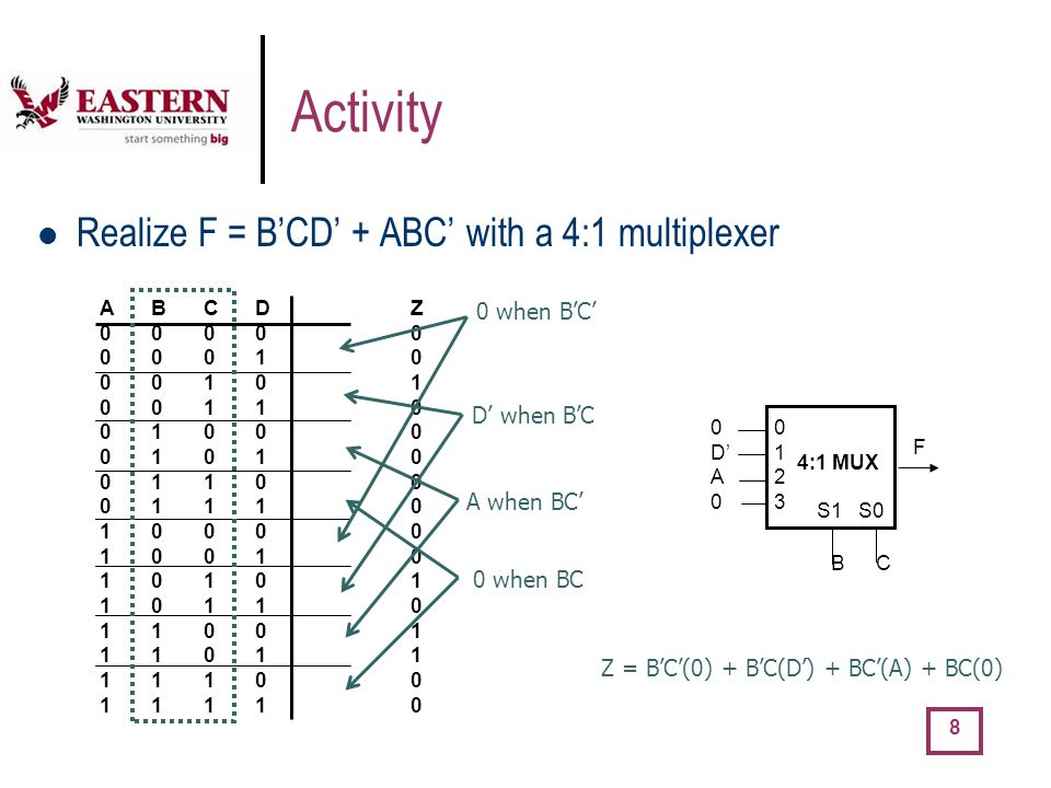 Activity Realize F = B'CD' + ABC' with a 4:1 multiplexer 0 when B'C'