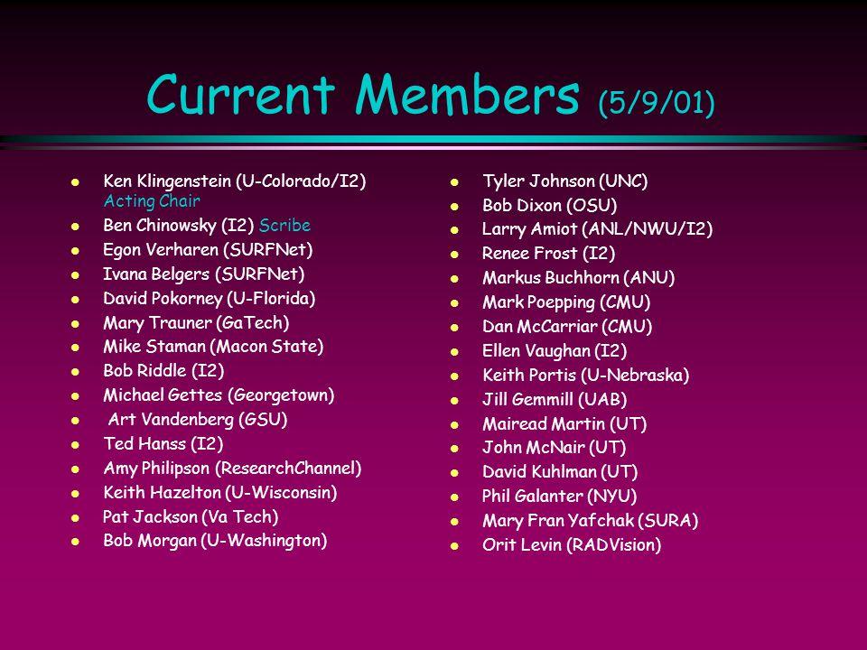Current Members (5/9/01) Ken Klingenstein (U-Colorado/I2) Acting Chair