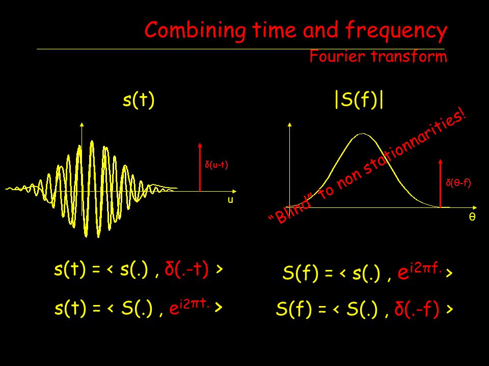 Combining time and frequency Fourier transform