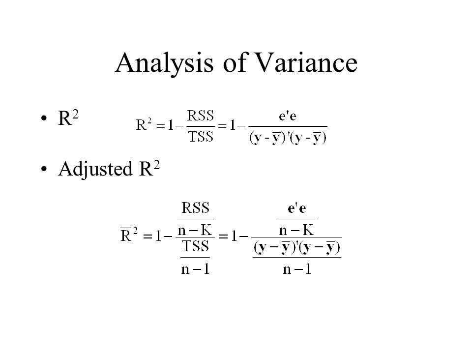 Analysis of Variance R2 Adjusted R2