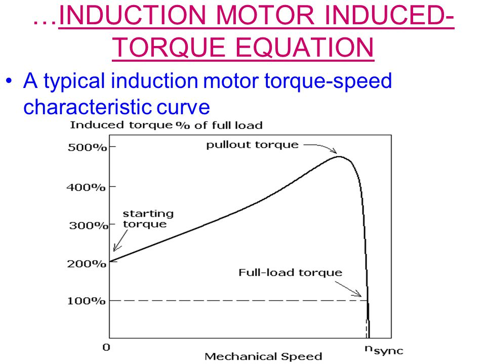 …INDUCTION MOTOR INDUCED-TORQUE EQUATION