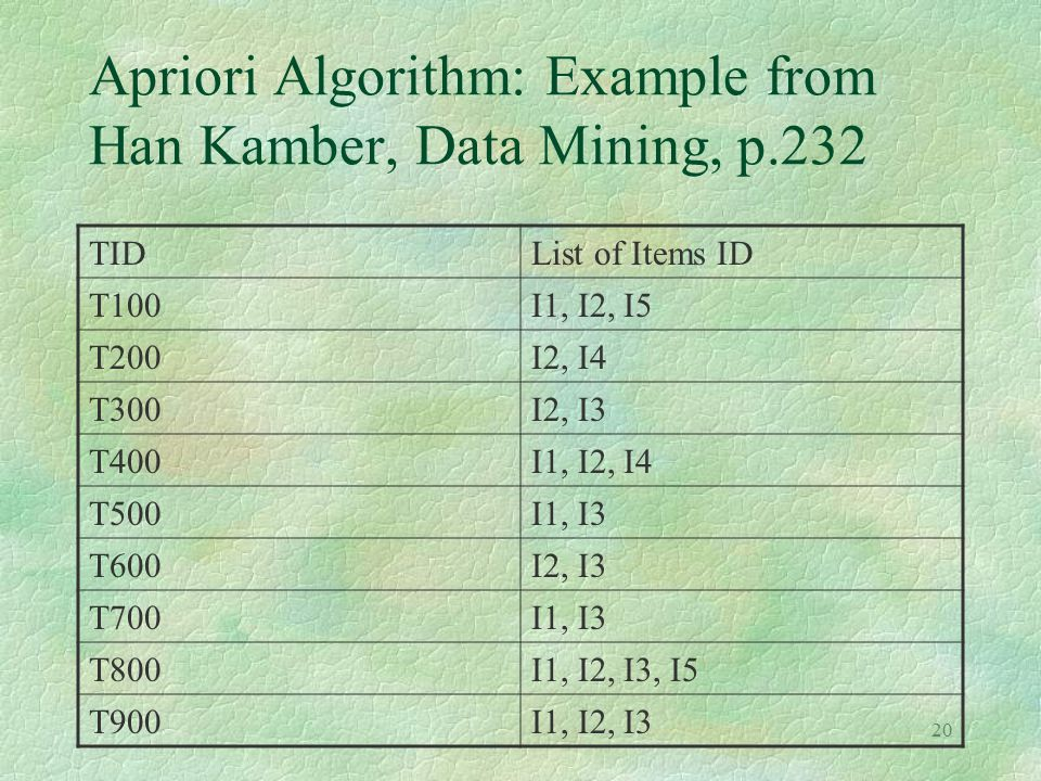 Apriori Algorithm: Example from Han Kamber, Data Mining, p.232