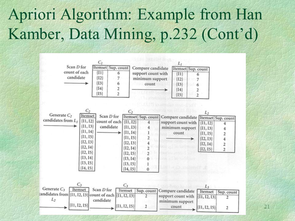 Apriori Algorithm: Example from Han Kamber, Data Mining, p