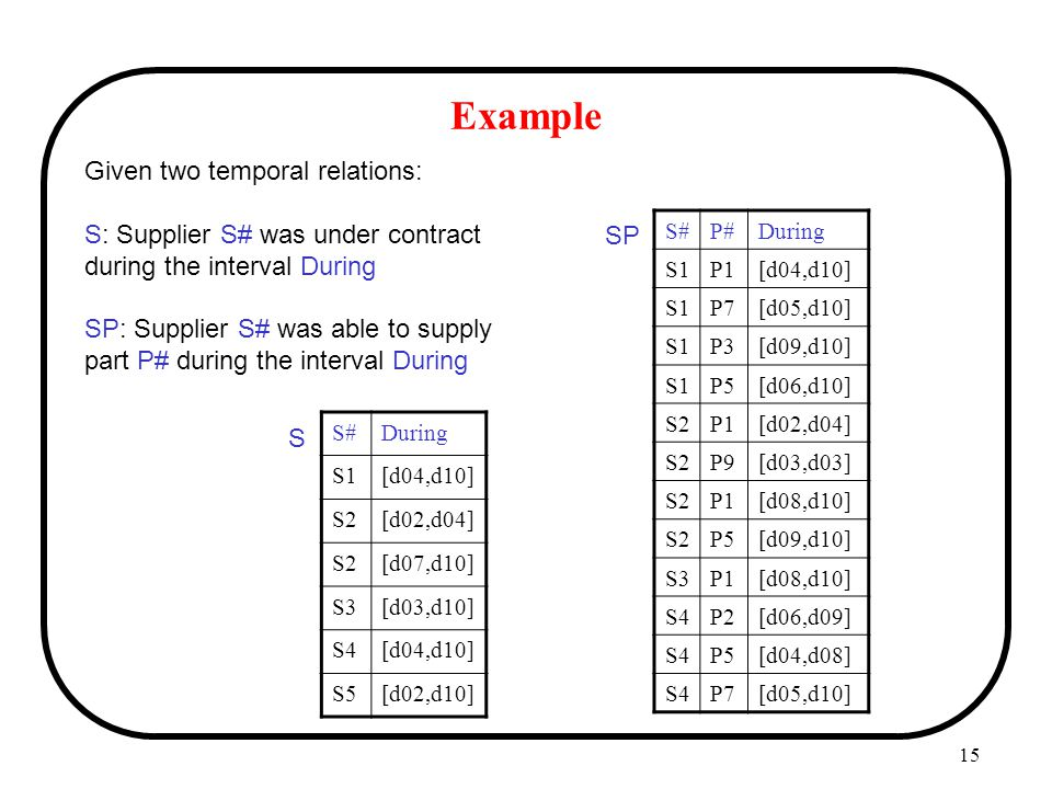 Example Given two temporal relations:
