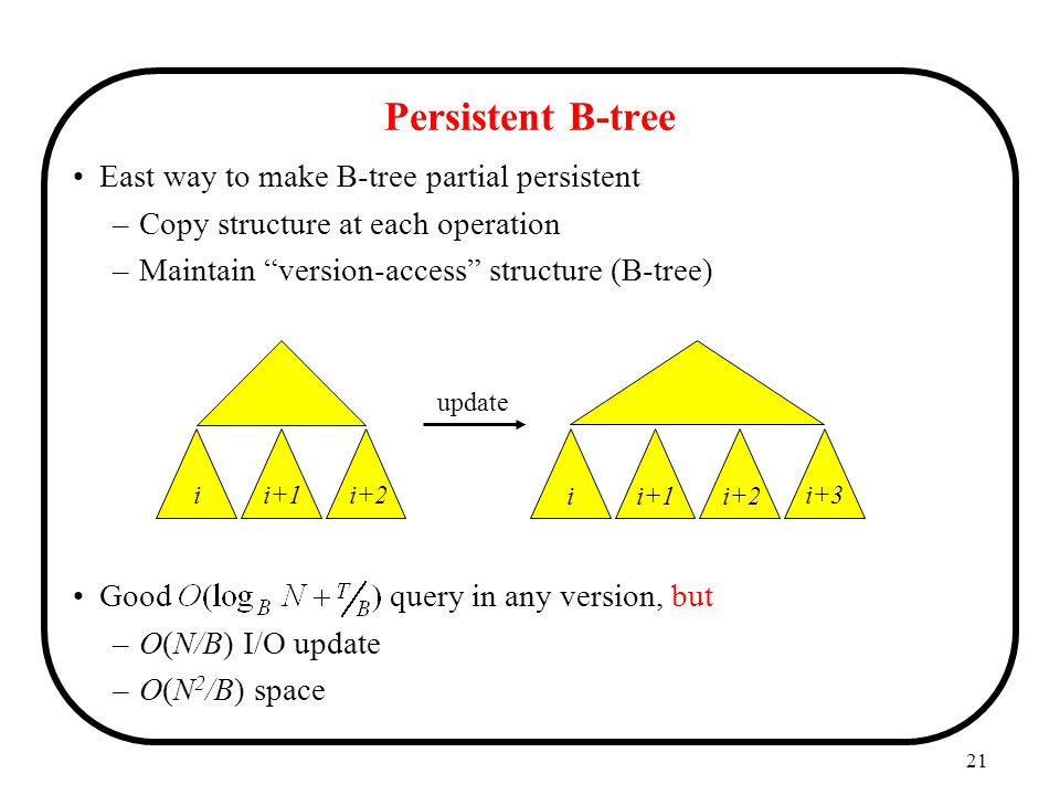Persistent B-tree East way to make B-tree partial persistent