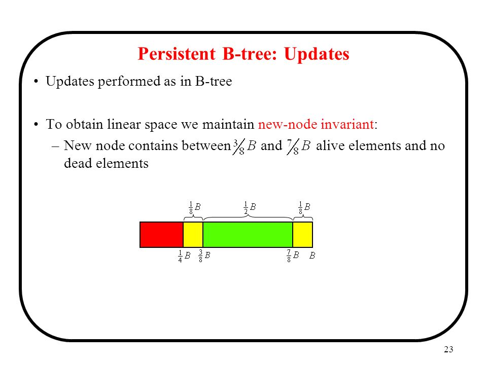 Persistent B-tree: Updates