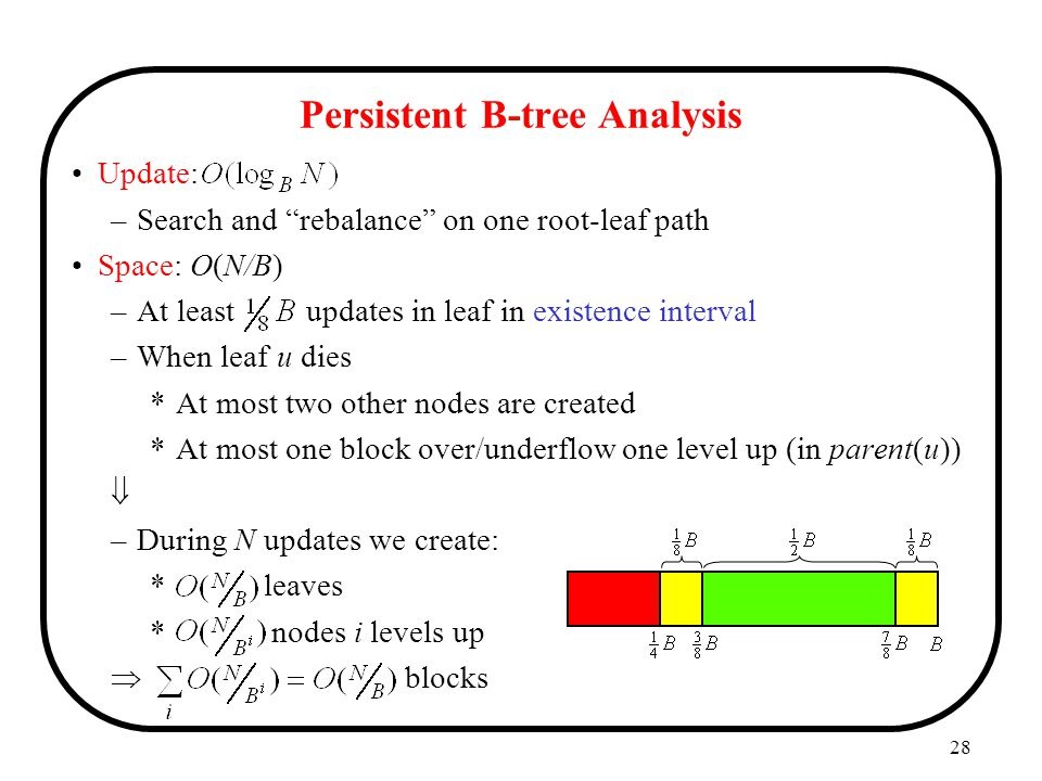 Persistent B-tree Analysis