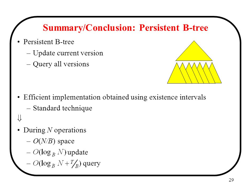 Summary/Conclusion: Persistent B-tree