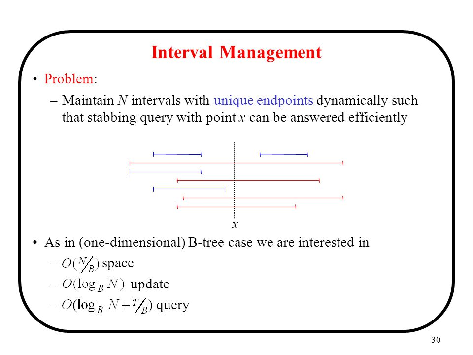 Interval Management Problem: