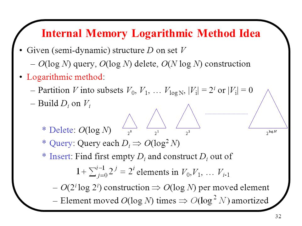 Internal Memory Logarithmic Method Idea