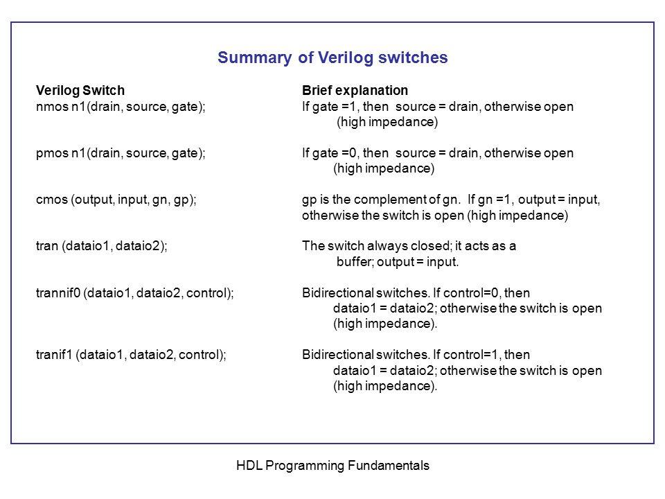 Summary of Verilog switches