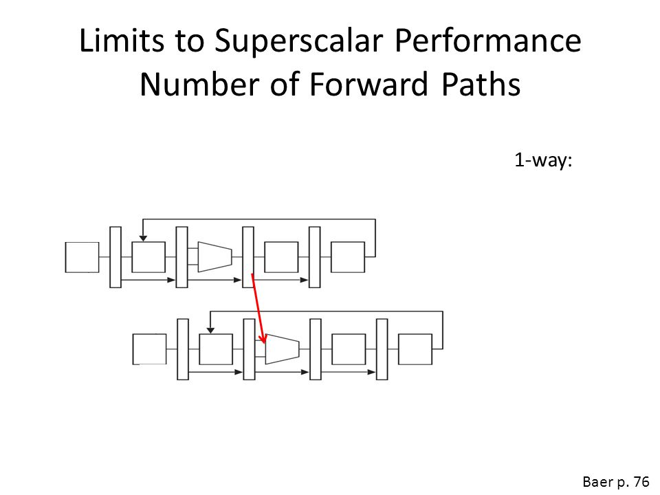 Limits to Superscalar Performance Number of Forward Paths