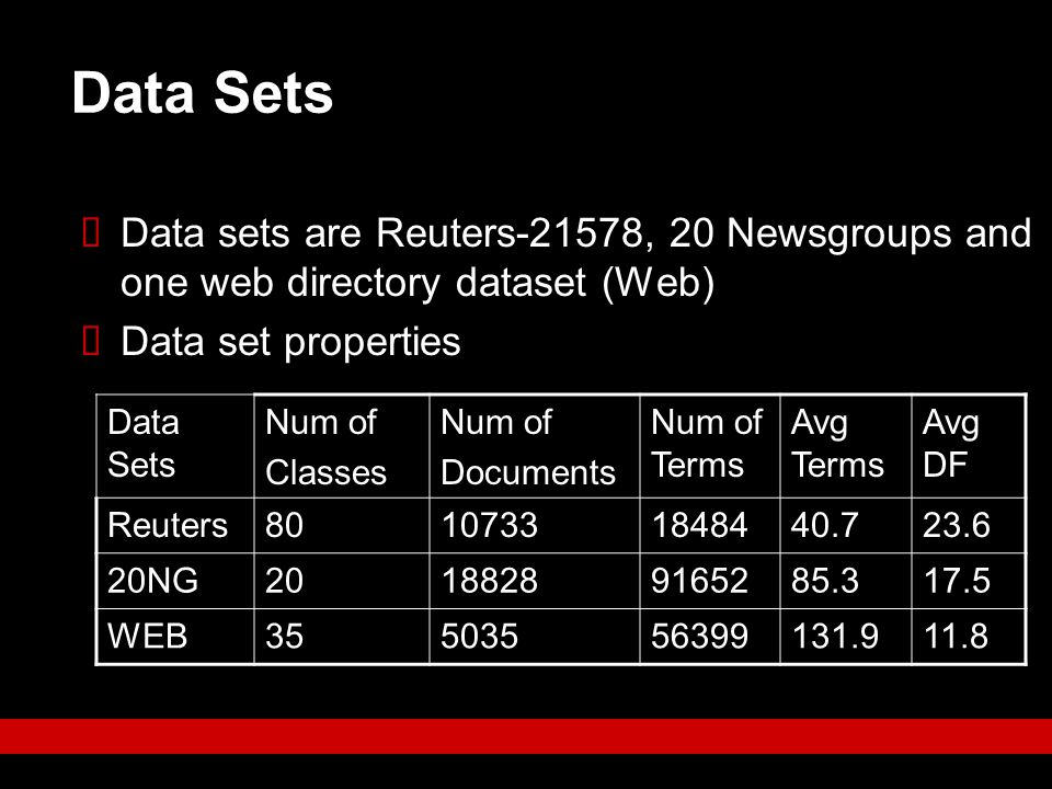 Data Sets Data sets are Reuters-21578, 20 Newsgroups and one web directory dataset (Web) Data set properties.