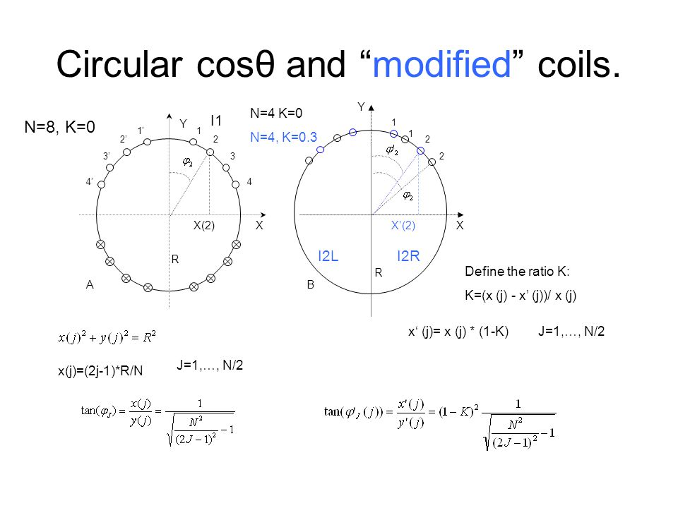 Circular cosθ and modified coils.