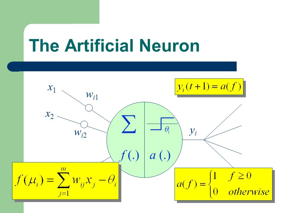 The Artificial Neuron x1 x2 xm wi1 wi2 wim f (.) a (.) i  yi