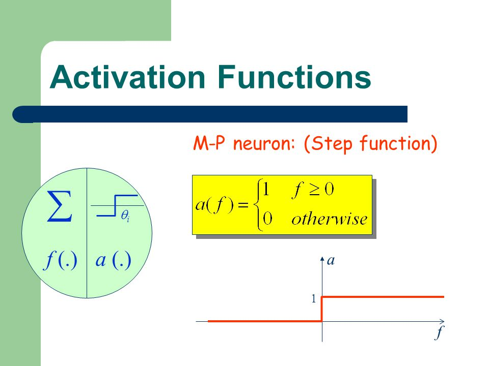  Activation Functions f (.) a (.) M-P neuron: (Step function) a f i