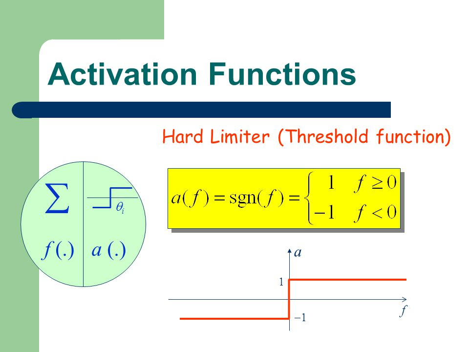  Activation Functions f (.) a (.) Hard Limiter (Threshold function) a