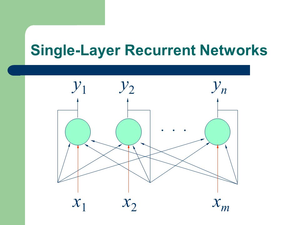 Single-Layer Recurrent Networks