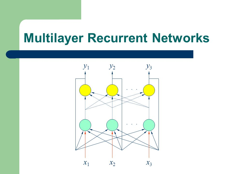 Multilayer Recurrent Networks