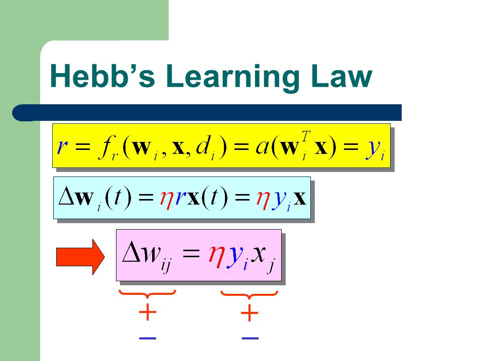Hebb's Learning Law + +  