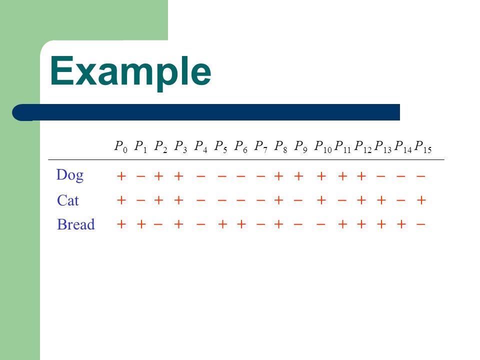 Example + _ Dog Cat Bread + _ + _ P0 P1 P2 P3 P4 P5 P6 P7 P8 P9 P10