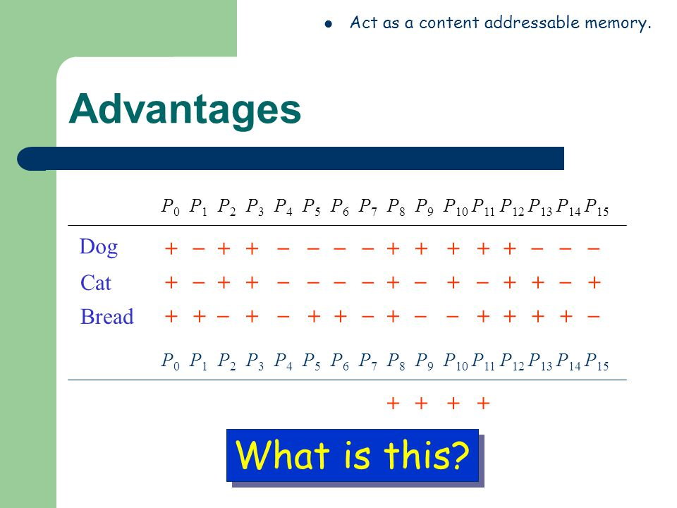 Advantages What is this + _ Dog Cat Bread + _ + _ + P0 P1 P2 P3 P4 P5
