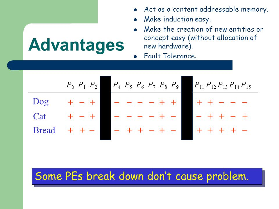 Advantages Some PEs break down don't cause problem. + _ Dog Cat Bread