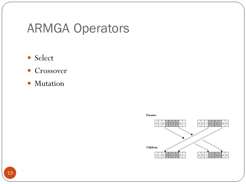 ARMGA Operators Select Crossover Mutation