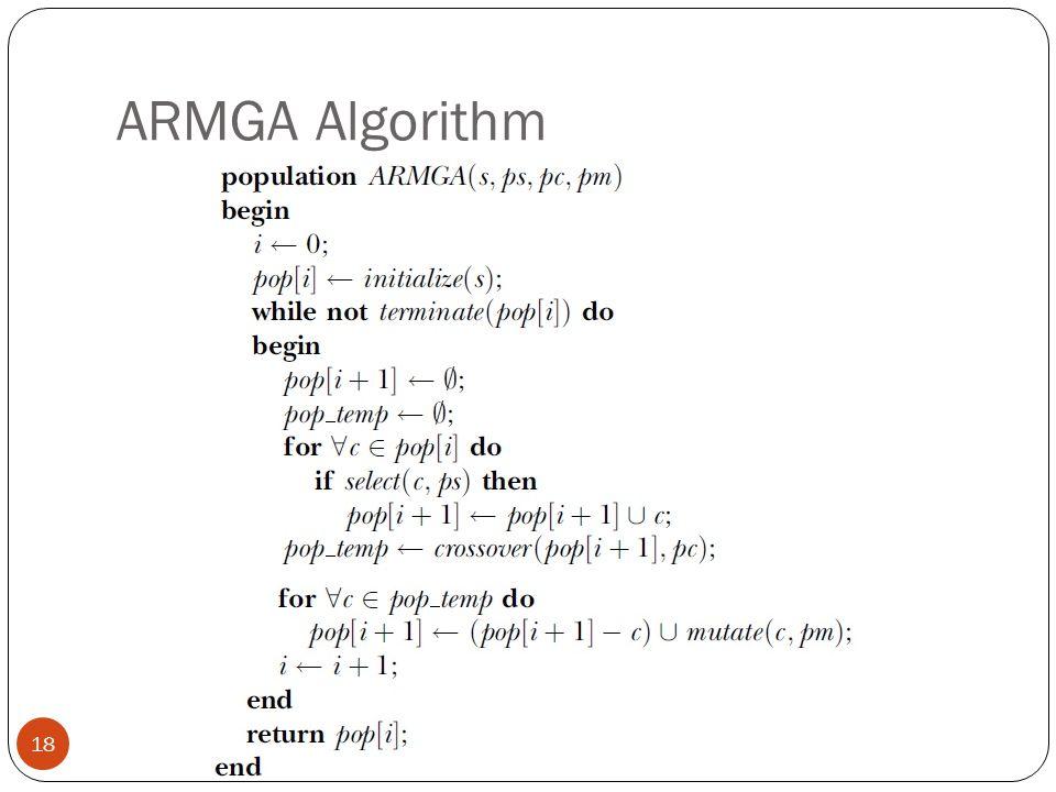 ARMGA Algorithm