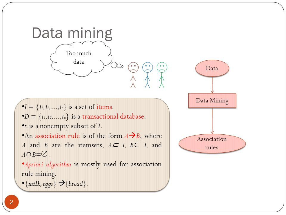 Data mining I = {i1,i2,...,in} is a set of items.