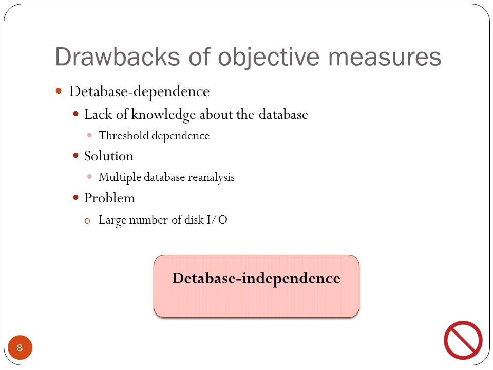 Drawbacks of objective measures