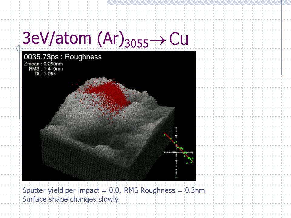 3eV/atom (Ar)3055 Sputter yield per impact = 0.0, RMS Roughness = 0.3nm.